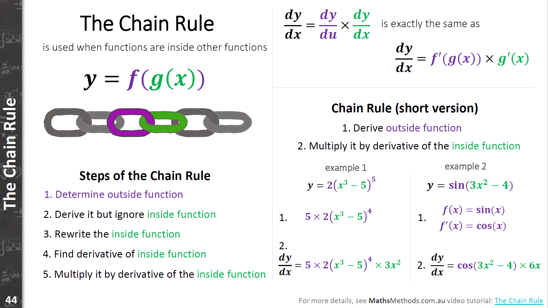The Chain Rule In Vce Maths Methods Mathsmethods Com Au
